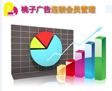桃子广告选用纳客连锁版会员管理系统