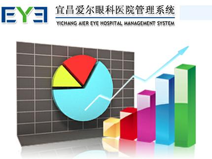热烈祝贺宜昌爱尔眼科医院使用纳客连锁会员管理系统