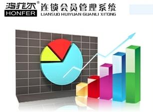山东维珍投资有限公司选用纳客软件